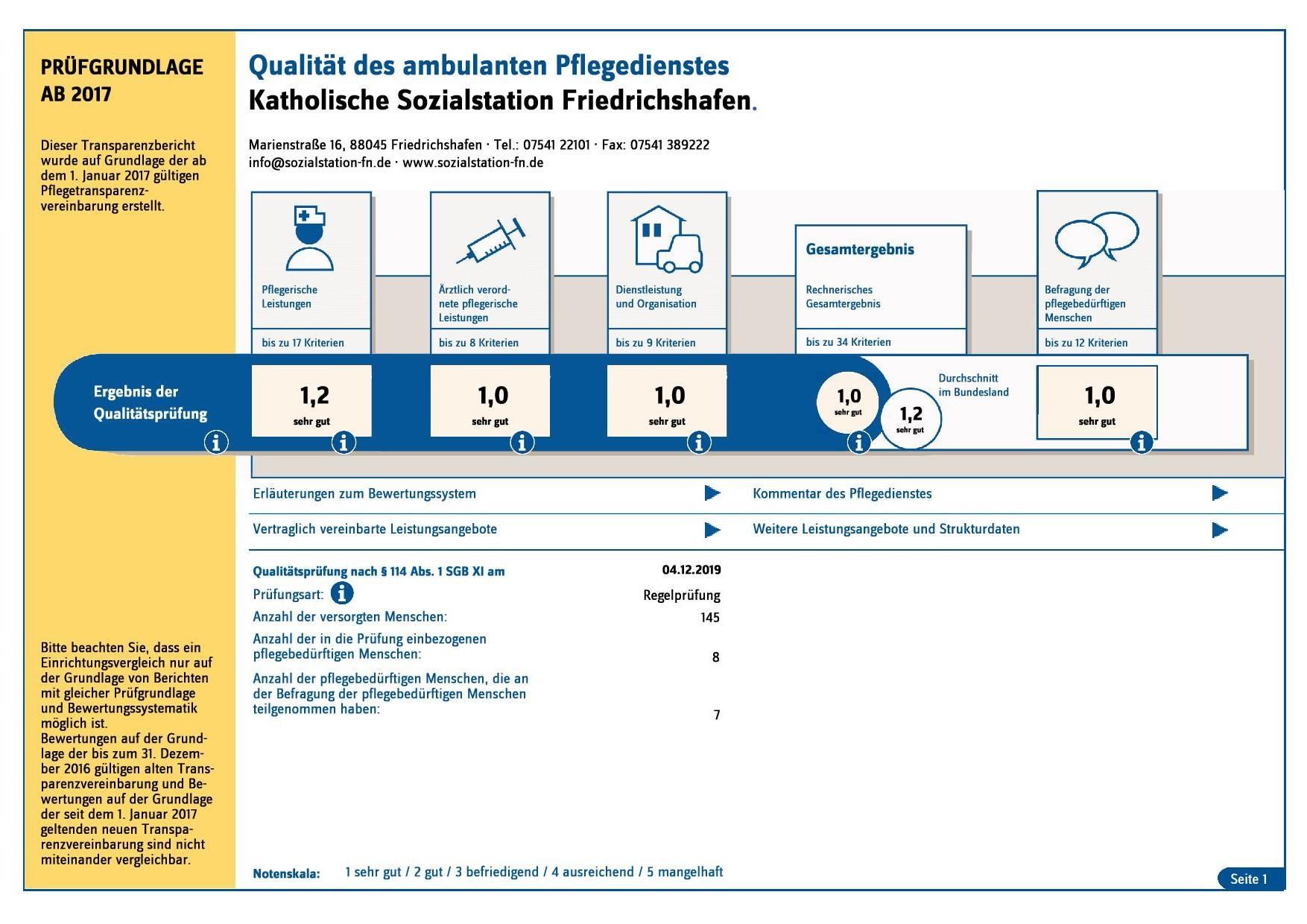 Transparenzbericht2019